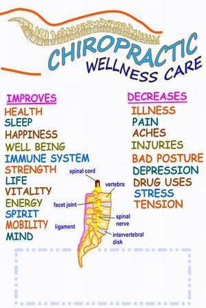 Chiropractic Care for Wellness in Cary